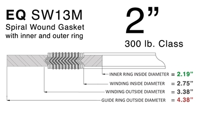 Spiral Wound Gasket 300 316 Ss Fg Inner And Outer Ring 2
