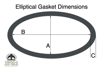 topog-e oval diagram