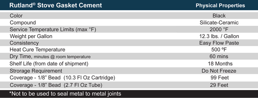 Rutland high stove cement material specs